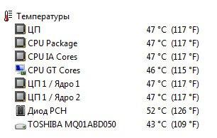 Температура нагревания элементов ноутбука ASUS