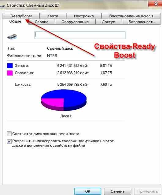 Система Ready Boost для увеличения виртуальной памяти компьютера.