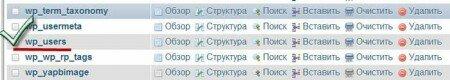 Таблица users_php