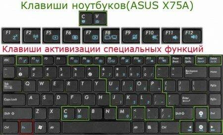 Клавиатура -ASUS-X75A