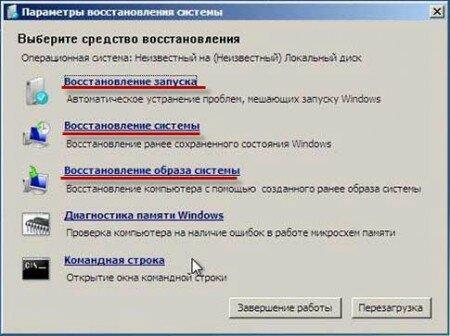 Варианты восстановления windows 7