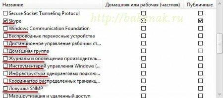 Настройки разрешения связи брандмауэра